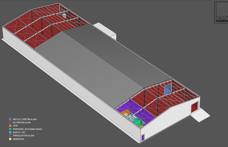 fabrika inşaat projeleri